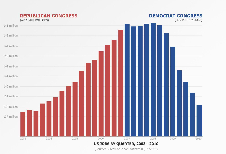 CongressJobsLarge1.jpg